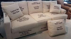 restuffing sofa cushions uk oropendolaperu org