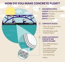 The unsinkable Concrete Canoe Team