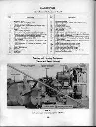 Mag Or Battery Ignition Unit - Farmall Cub