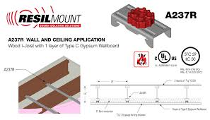 Resilient Channel Ceiling Weight by Resilient Channels U0026 Their Failure To Perform Within The