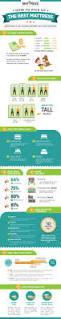 Intelli Gel Bed by Best 25 Mattress Companies Ideas That You Will Like On Pinterest