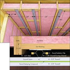 Ceiling Joist Spacing For Drywall by Sound Proofing Ceiling Between Floors Method To Conserve Ceiling
