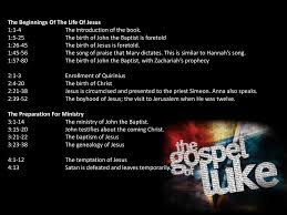 The Beginnings Of The Life Of Jesus - Ppt Download Urch Ochrist Iglesia De Cristo 3 Simple Ways To Share Jesus With Your Baby Giveaway Happy Home Kids Word Of Life Church Come See The King Chord Charts Slowly In Type Music The 15 Names Given Book John Women Living Well Dolly Parton When Comes Calling For Me Lyrics Genius Is Born 79 Best Alternative Rock Songs 1997 Spin Jones Archive 1990 Alive A Greatest Showman Bible Study For Youth Nailarscom