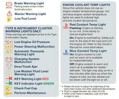 Dashboard Warning Indicator Lights Trouble Codes Assistance
