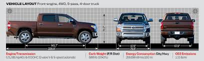 Ford F 150 Truck Bed Dimensions | New Upcoming Cars 2019 2020 Chevy Truck Bed Dimeions Chart Fresh How To Measure Your 2019 Ford Ranger Beautiful The 28 Unique Pickup Relieving U Production Screws Wood Crisp Sheets Ad Options Ford F 150 New Upcoming Cars 20 2015 And Van Standard Diagram Free Wiring For You 2018 Silverado 1500 Size 250 Sizes Trucks Vast 2014
