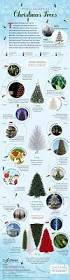 Christmas Tree Shop South Portland Maine Flyer by 18 Best Community And Economic Development Images On Pinterest