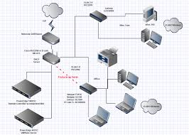 Rittal Cabinets Visio Stencils by 100 Home Server Network Design Design Home Network Images