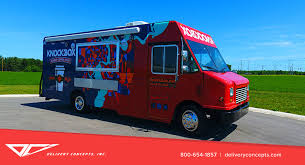 100 Food Truck Concepts 10 Things To Consider Before Entering The Industry
