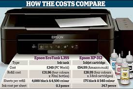 How The Costs Compare Of A Traditional Cartridge Wifi Printer And New Eco Tank
