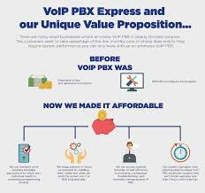 VoIP For A Small Business PBX