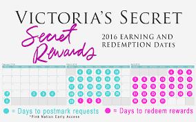 Victorias Secret Pink Halloween Panties 2015 by How I Shop For Free At Victoria U0027s Secret With Secret Rewards Cards