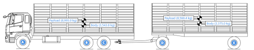 Calculate Axle Weights With Full Or Drawbar Trailer - TruckScience Illinois Limits Truck Weight For Safety Injury Chicago Lawyer F250 Fifth Wheel Capacity Texasbowhuntercom Community Discussion Have A Weight Issue Wwwtrailerlifecom Manitex 22101 S Tandem Axle Boom Truck Load Chart Range Invesgation On Existing Bridge Formulae Pdf Download Available Forests Free Fulltext Total And Loads Of Ev Semi Trucks To Take Share From Traditional Longhail Diesel Spring Limits Straight Cfiguration Heavy Vehicle Mass Dimension And Loading Tional Regulation Nsw Weights Dims In Ontario Canada Plain English Youtube Tire Maintenance Avoiding Blowout Felling Trailers Transport Cfigurations Cec