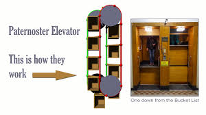 paternoster elevators this is how they work