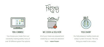 My Freshly Review (28 Days Of Outsourced Cooking) - Alex Tran Hellofresh Vs Marley Spoon Which Is Better The Thrifty Issue Our Honest Canada Review Hello Fresh Coupon Code Ali Fedotowsky Quick And Easy Instaworthy Meals With Coupon My Freshly 28 Days Of Outsourced Cooking Alex Tran Labor Day 80 Off Your First Four Boxes Hello Hellofresh We Tried 15 Meal Delivery Kits Here Are The Best Worst Black Friday 60 Box Msa Lemon Ricotta Pancakes Sausage Orange Slices If Youve Been Hellofresh Unboxing 40 Off Dinner Shipped Verge
