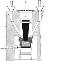 Calcium Carbide Lamp Fuel by How To Make Calcium Carbide