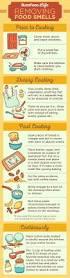Fresh Drop Bathroom Odor Preventor Ingredients by 107 Best Tricks U0026 How Tos Cleaning Images On Pinterest