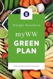 the weight watchers green plan pointed kitchen