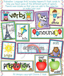 Clip art images for teaching Language Arts by DJ Inkers DJ Inkers