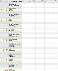 College Football Bowl Season fice Pool Spreadsheets