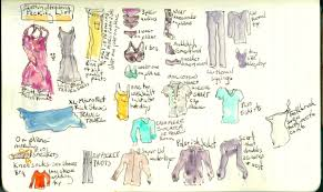 Air Travel Clothing List