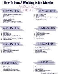 Impressive Simple Wedding Planning Timeline Planner