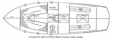 eta detail cabin cruiser boat kits