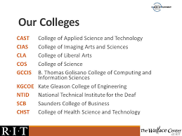 Rit Its Help Desk by Rit Adjunct Faculty Orientation Spring Semester Ppt Download