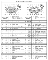 01 Gmc Fuse Diagram Wiring Schematic - Trusted Wiring Diagrams • 1gdfk16r0tj708341 1996 Burgundy Gmc Suburban K On Sale In Co Sierra 3500 Sle Test Drive Youtube 2000 Gmc Tail Light Wiring Diagram 2500 Photos Informations Articles Bestcarmagcom Specs News Radka Cars Blog Victory Red Crew Cab 4x4 Dually 19701507 2gtek19r7t1549677 Green Sierra K15 Ca 1992 Jimmy Engine Basic Guide 4wd Wecoast Classic Imports Chevrolet Ck Wikipedia Pickup Horn Wire Center Information And Photos Zombiedrive