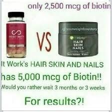 It Works Biotin