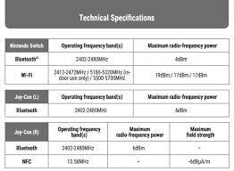 switch joycon specs reveal exact bluetooth range