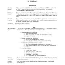 Informative Speech Outline Template Example Azbbhw