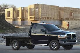 2007 Dodge Ram 3500 Review - Top Speed 2018 Ram 2500 3500 Fca Fleet Dodge Ram A Brief History Bangshiftcom Cab Over Trucks Maguire Family Of Dealerships Commercial Vehicles Ford 2017 Promaster Reviews And Rating Motor Trend Junkyard Find 1972 D200 Custom Sweptline The Truth About Cars Durango Police Special Service Vehicle Crown North Truck Wallpaper 19201440 Wallpapers 44 Cs Diesel Beardsley Mn Img87_1518139986__5619jpeg Call Mr Chrysler Jeep Dealer In Tacoma Wa