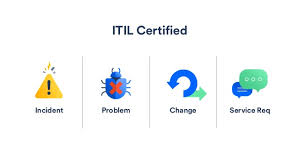 Jira Service Desk 20 Pricing by Launch Into New Markets With Jira Service Desk