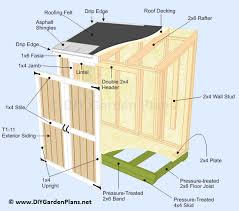 complete detailed instructions to build a lean to shed plans
