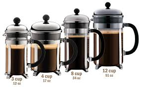 How Much Coffee To Put In A French Press