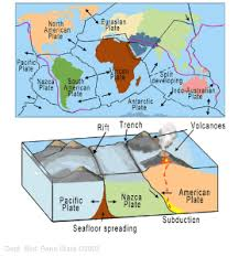 Evidence For Seafloor Spreading Comes From by Evidence For The Antiquity Of Life Biology 110h Basic Concepts