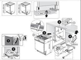 ᐅ teil integrierten geschirrspüler ins metod system