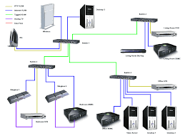 100+ [ Design Home Network System ] | Whole Home Wi Fi Systems Are ... Awesome Home Ethernet Network Design Ideas Interior Networking Advanced Home Network Setup To Secure Dev Kubernetes Best Office Internet Map In February Modern New Stesyllabus Emejing Wireless Extend Dlink Has The Answer Designing A Aloinfo Aloinfo 100 Wifi Smart Hd Camera For Finally Got Round Making My Diagram Homelab Abzs Of Zoning Your By Duane Avery Firewall