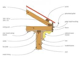 Ceiling Joist Span Table Nz by Roof Form And Framing Original Details Branz Renovate