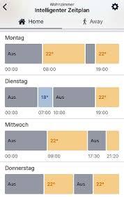 temperatur wohnzimmer tagsuber caseconrad