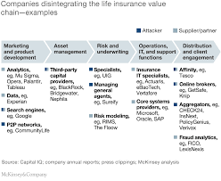 Experian Employee Help Desk by Transforming Life Insurance With Design Thinking Mckinsey U0026 Company