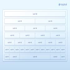 100 Col 1 Flexbox Sass Grid Tutorial How To Streamline Responsive Design