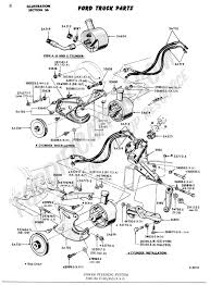 100 1977 Ford Truck Parts Ford Truck Steering Diagram Power Steering System