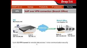 VigorIPPBX 3510 - VoIP Over VPN - YouTube 1png The 7 Best Vpnenabling Devices To Buy In 2018 Vpn Tunnels Usg20wvpn Firewall User Manual Bbook Zyxel Communications Hideme Use To Unblock Voip Services Like Skype How Be Hipaa Compliant Flowroute Blog Multi Site Network Design 1 Link 2 Vpns Cfiguration And Settings Cisco Tie Line Networking Study The Approach For Virtual Private Implementation Bipac 4500vnoz 4g Lte Sim Embded Wirelessn Auto Connectivity Giganet Wireles Internet Part 3 Pia Open Duel Router Airport Extreme Voip Nettalk