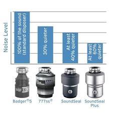 in sink erator masterplumber badger 5 1 2hp waste disposer
