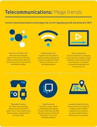 Telecommunications Mega Trends - TCF Best 25 Hosted Voip Ideas On Pinterest Voip Phone Service Saas Integration Trends Mulesoft Voip Ytd25 5 Call Center To Watch Out For In 2017 Pdf Pdf Archive 2015 Social Media Marketing Report Trtradius Firstlight Blog Technology The History Of Consumer Communication Video Chat Is Here Global Software Market 2018 Share Trend Segmentation And Uk Business Whats New 2016