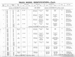 Classic Car Vin Decoder Luxury Vin Plate Stamping Northeast Packard ... The 8th Eighth Digit In The Vin Vehicle Idenfication Number Serial App Decoding Equipmentwatch Where Can I Find Vin Number Of My 55 Gmc Pickup 47287chevytrucks Coders Heavy Duty Trucks Truck Vin Decoder Funky Old Ford Gallery Classic Cars Ideas Boiqinfo 47 Nice Big Autostrach 65 And Older Chevrolet Decodingfiberglass 1930 Chevy Sedan Dodge Best Image Kusaboshicom Cadian Enthusiasts Forums Attractive Inspiration