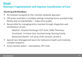 aetna pharmacy management help desk aetna medicaid aetna medicaid overview term services and