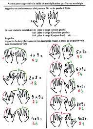 comment apprendre table de multiplication astuce pour apprendre la table de 9 réussite des enfants