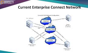 Enterprise Connect: What Can Cloud Providers Deliver? – UNIVERGE ... Denver Public Library Ipdent Comics Art Expo Publications Cenic Lagniappe December 29 2016 January 4 2017 By Issuu Home Hyde Group 68635rfp36u01 Set Of Ipdect Base Station And Directional Antenna Dp720 Dect Cordless Voip Phone User Manual Grandstream Networks Inc Lte Rfppdf Request For Proposal Federal Communications Commission Hosted Telephony Quartet Edtech Journal Summer 2015 Rfp Protest Letter Social Itutions Cover Letter Vp Sales Resume Sample Executive Best Solutions Of Pos Support Cover About Rfp